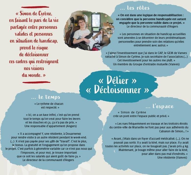 Témoignages de l'Etude Utilité Sociale menée par Elena Lasida et l'équipe du GREUS - Délier et décloisonner le handicap