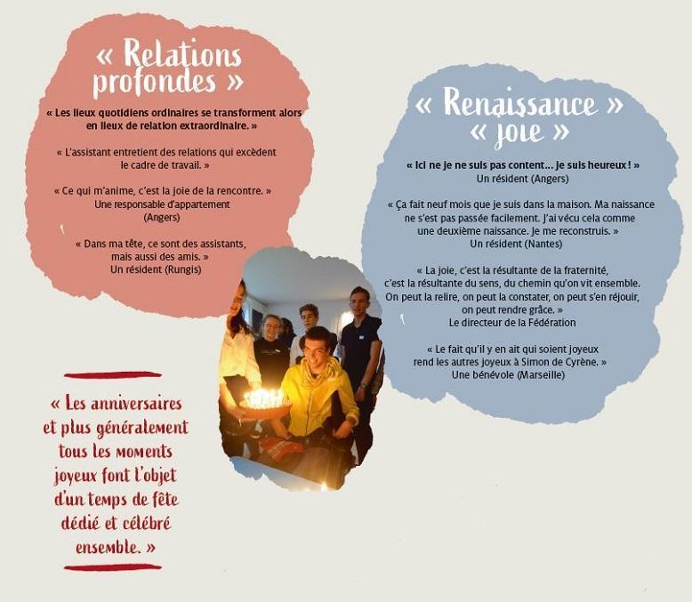 Témoignages de l'Etude Utilité Sociale menée par Elena Lasida et l'équipe du GREUS -Renaissance Joie